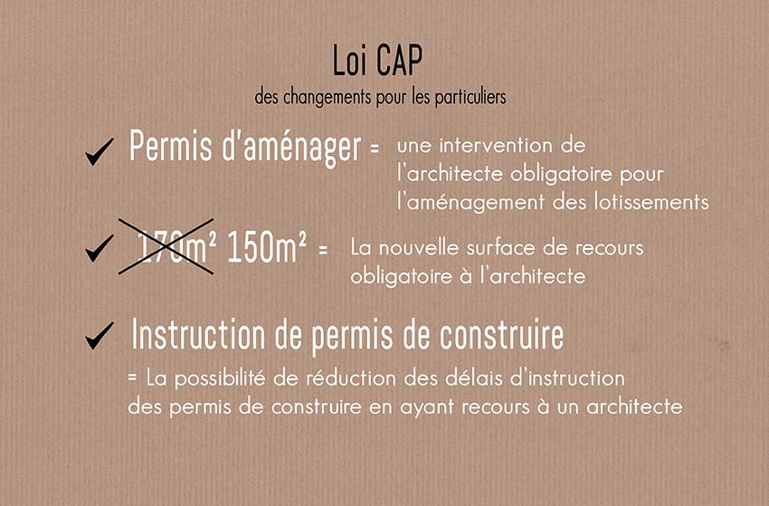 La loi de création architecture et patrimoine (loi CAP)